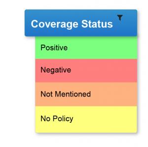 Coverage Status