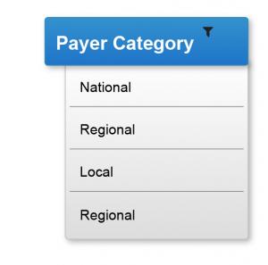 Payer Category